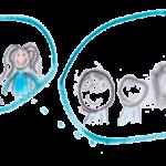 Sechs Personen in zwei Sprechblasen